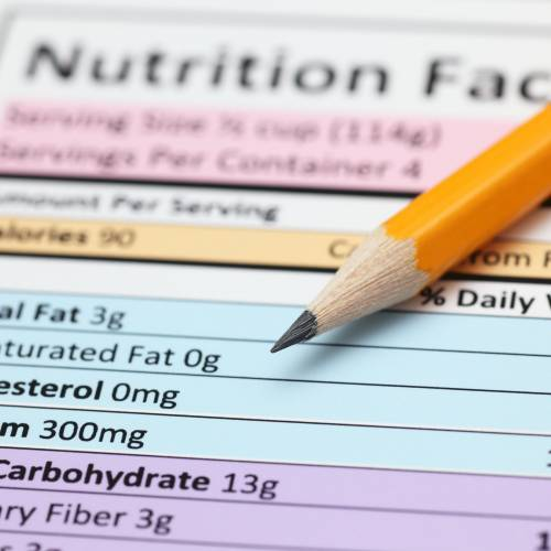 Policy Update: Changes to Nutrition Facts Labels